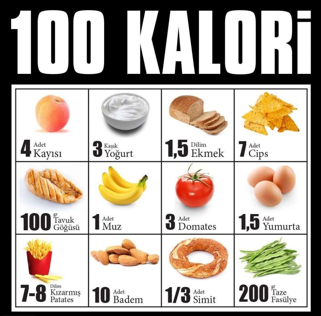 Kalorisi En Fazla Yüksek Yiyecekler
